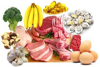 продукты увеличивающие уровень холестерина в крови