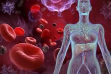 Анемия: лечение, диагностика, основные типы