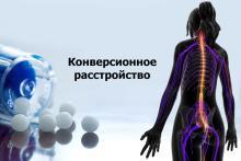 Конверсионное расстройство – описание, причины, диагностика и лечение