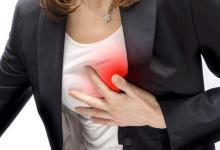 Боль в груди: проявления и что делать