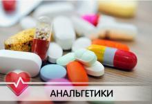 Анальгетики – лекарства против боли